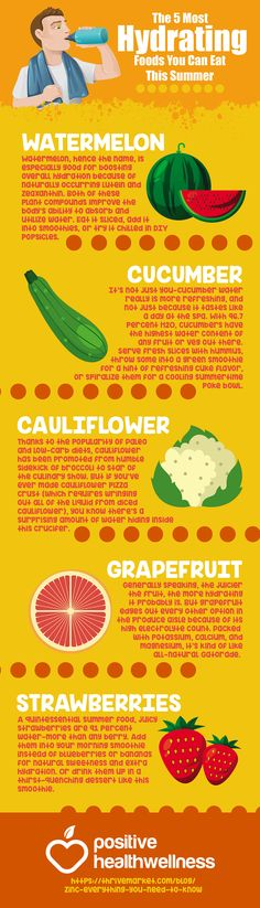 The 5 Most Hydrating Foods You Can Eat This Summer – Positive Health Wellness Infographic