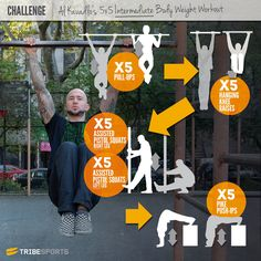 Awesome exercise circuit, I love it! Do theses circuits often with my own clients- Al Kavadlo 5x5 Intermediate Calisthenics Challenge