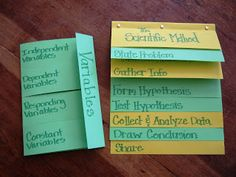 The Inspired Classroom: January 2012: scientific method fold-able