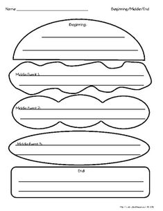 A good story is like a big, juicy burger!  Use this graphic organizer to help your kids write a great Beginning/Middle/End story.