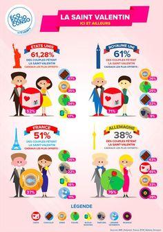 La Saint Valentin dans le monde en infographie