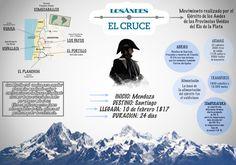 Infografía elaborada por los alumnos de 4° año B. Prof.Eleonra Urso.
