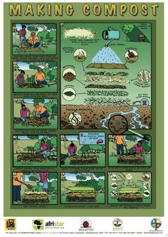 Afristar Permaculture Posters (more at link)