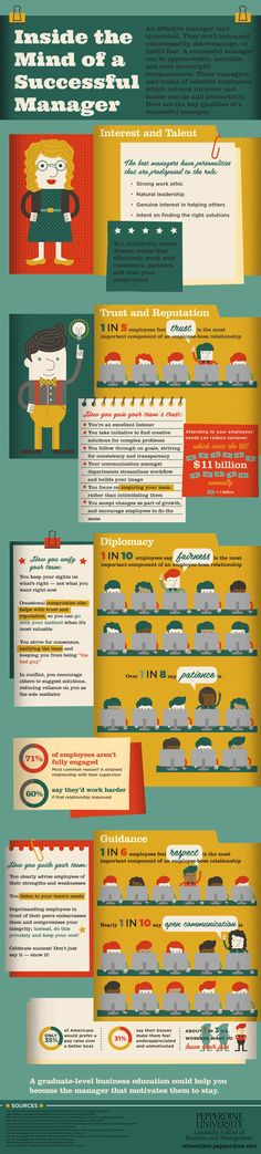 What makes up a successful #Manager? #Infographic / ¿Qué hace a un #Manager bueno? #Infografía #Liderazgo #Management