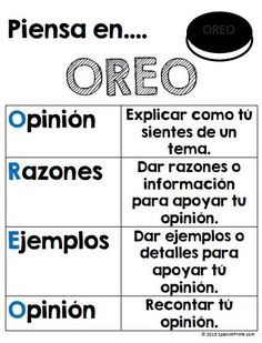 Opinion Writing in Spanish - Unit- (Escritura de opiniones en espanol) This product is in Spanish (only). This product includes over 50 pages of resources on Opinion Writing in Spanish. The level of difficulty varies. Dual Language Classroom, Bilingual Classroom, Bilingual Education, Spanish Classroom, Language School, Elementary Education, Opinion Writing, Persuasive Writing, Teaching Writing