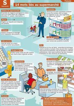 Au supermarché | PASSION FLE | Scoop.it
