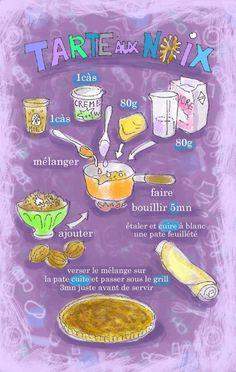 Tambouille» tarte aux noix