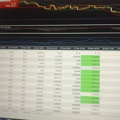 #crypto #cryptocurrency #bitcoin #litecoin #cryptosignals #altcoin #ethereum #ripple #forextrading #forexlife #tradingtips #freeforexsignals #signals #currencytrading #currencyexchange #fxpremiere #euro #eur #gold #oil live fx signals sent daily via sms and email.  FxPremiere Group #FXSignals & CRYPTOCURRENCY sent live via SMS & Email DAILY #forexsignals $BTC | $ETH | $FCT | $MTNC | $XLM | $UNY | $EDR | $DCN | $APX | $NDC | $BCY