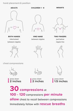 How to Perform CPR: Hands-Only and Mouth-to-Mouth #firstaid How to Perform CPR: Hands-Only and Mouth-to-Mouth