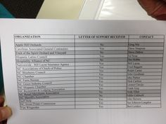 Stakeholders that signed letters in support of licenses for illegal aliens in North Carolina via the bill HB 328