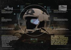 Q -Warrior brings head-up displays to the battlefield By David Szondy February 19, 2014 Infographic of Q-Warrior's capabilties