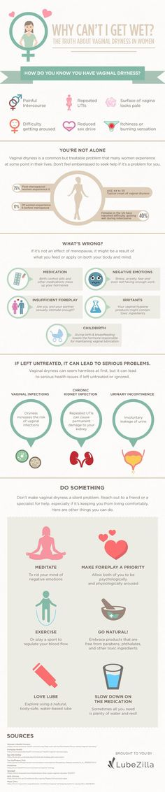 Why Can't I Get Wet? The Truth About Vaginal Dryness #Infographic #Health #Women