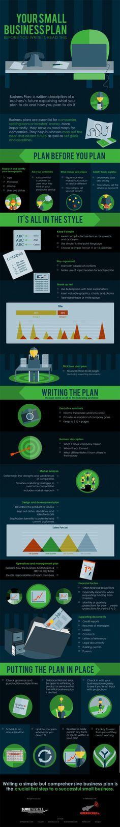 L'entreprise Sure Payroll a réalisé une infographie avec des conseils avisés pour ne pas s'emmêler les pinceaux dans la rédaction du business plan.