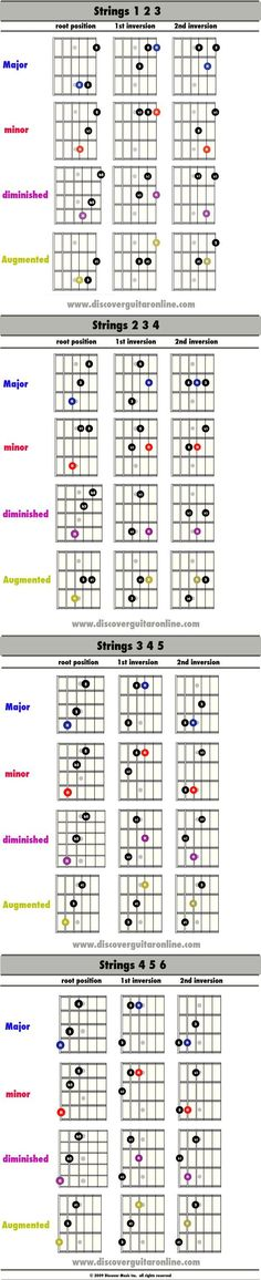 Triad inversion shapes | Discover Guitar Online, Learn to Play Guitar