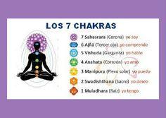 EQUILIBRA CHAKRAS 3