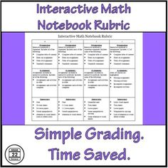 Save time with this easy-to-use interactive math rubric. Just print and go! I distribute this rubric to students and allow them to assess their own notebooks. I also use it to grade their notebooks as the year progresses. I hope you find it useful!Each download of this product is for one individual teacher (licensee).