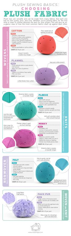 Choosing Plush Fabric Infographic                                                                                                                                                     More