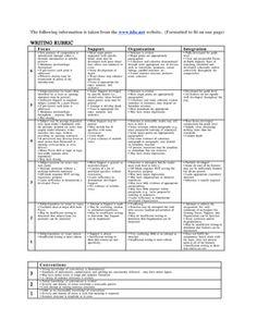 10th grade book report rubric