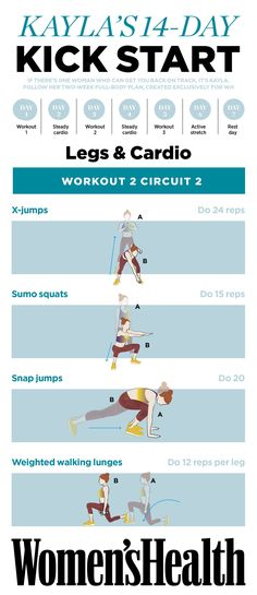 You saved to Fitness Tips & Workouts Kayla's 14-Day Kick Start. The programme: LEGS & CARDIO (Workout 2 Circuit 2) 1. Do Circuit 1 moves one after another without pausing. 2. After Circuit 1, take a 30-second break. 3. Do Circuit 2 the same way. 4. Rest for 30 seconds. *Repeat steps 1-4. Look out for the Week 2 upgrades to make your next seven days a challenge. Each circuit will last seven minutes. Illustrations: Rita Thomas #BBG
