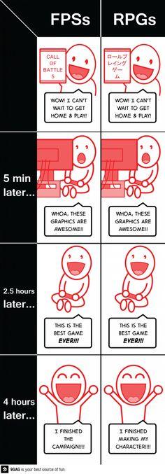 So true: FPS vs RPG