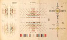 Frauhofer patterns from 'Diffraction in the Fundamental Laws of Wave Theory - Friedrich M Schwerd [1835]