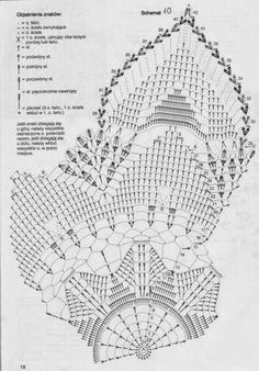 Kira scheme crochet: Rezultati pretraživanja za 360