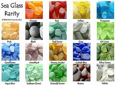 The Ultimate Guide to Sea Glass educates readers about color rarity and historical factors that effect rarity.