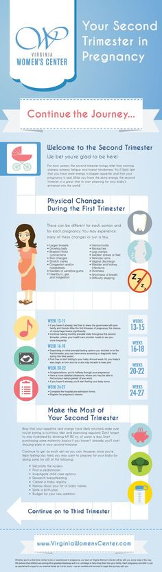 infographic: your second trimester in pregnancy (virginiawomenscenter.com)