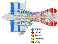 axial engine - بحث Google