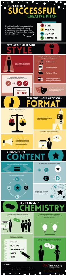 Elements Of A Successful Creative Pitch #infographic