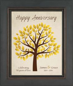 Alternative 40th Wedding Anniversary Gifts : gift golden anniversary anniversary ideas wedding anniversary gifts ...