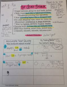 Close reading with poetry- great example for poetry reading in a more Common Core way!