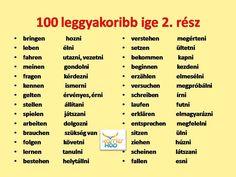 Learn German, Learn English, German English, German Language, Education, Learning, Languages, Quotes, Type 3