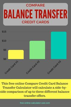 Help you to easily compare the net effects of up to three balance transfer offers at one time so you can see which is the best overall. Compare Credit Cards, Mortgage Calculator, Mortgage Rates, Credit Card Transfer, Improve Your Credit Score, Saving Money, How To Plan, Credit Rating