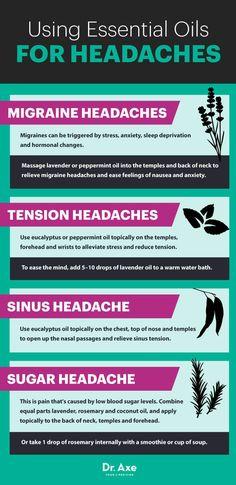 Using essential oils for headaches - Dr. Axe