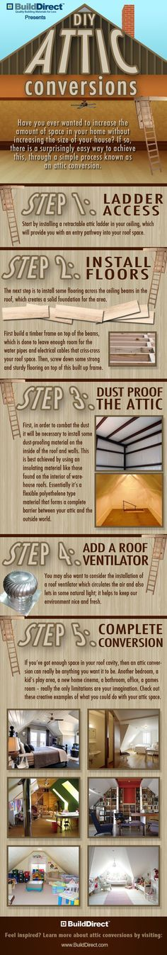 Lyn Hallinan imagine a bedroom & a sewing room above us! If you wanted to convert your attic into a living space, how the heck would you do it? Take a look.