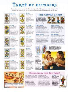 Divination:  #Tarot By Numbers.