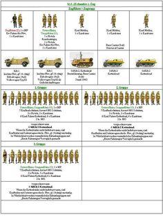 Stab Infantrie-/ Panzergrenadier Regiment (mot) 433