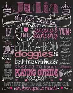 """Pink and White Custom Chalkboard Birthday Printable Sign for Parties or Photoshoots 16""""x20"""""""