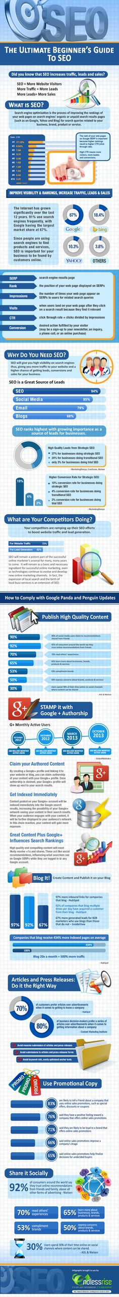 Infographic: The Ultimate Beginner's Guide to SEO #infographic
