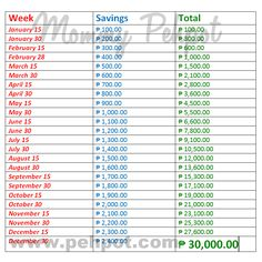 Mommy Pehpot's Money Challenge + Giveaway! Mommy Pehpot's Money Challenge + Giveaway! Weekly Savings Plan, 52 Week Savings, 52 Week Money Challenge, Savings Challenge, Saving Money Chart, Money Saving Tips, Managing Money, Saving Ideas, 52 Week Saving Plan
