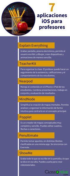 7 aplicaciones iOS para profesores