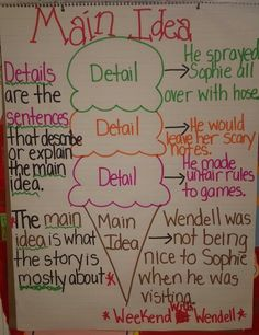 Selling Anchor Bracelet Main Idea and Details Anchor Chart First Grade {image only}Main Idea and Details Anchor Chart First Grade {image only} Reading Lessons, Reading Strategies, Teaching Reading, Guided Reading, Reading Comprehension, Reading Skills, Partner Reading, Reading Tips, Shared Reading