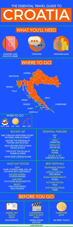 Infographics Of Culture Trip :The Ultimate Travel Guide To Croatia Travel Info, Travel Guides, Travel Tips, Free Travel, Travel Advice, Budget Travel, Croatia Travel, Japan Travel, Bangkok Travel