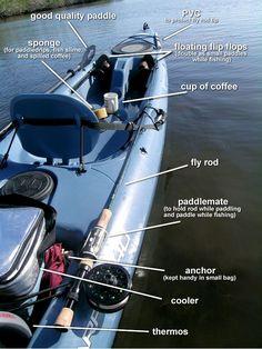 www.pinterest.com/1895gunner/   Got everything. Ok then, let's go fishing!