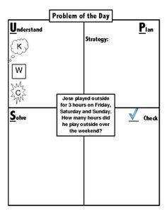 UPS Check Problem Solving Model | Word Problem Strategy Posters - Linda Pittman - TeachersPayTeachers ...