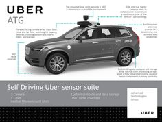 """""""The advances achieved by the sensors themselves and """"their continuous attention and superhuman perception […] sets us up for the first really marked decrease in automotive fatalities since the airbag."""""""