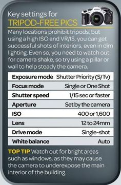 Best Camera Settings For Shooting Handheld (free Cheat Sheet) By ^ Kristen ^