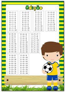 Atividades para Jardim: Cards com as tabuadas de adição e subtração... First Grade Math Worksheets, School Frame, Banner, Family Guy, Education, Words, Character, Gabriel, Literacy Activities
