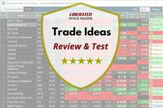 AI Trading is Available To Retail Investors. Can You Make Money Trading With AI On Your Side? We Test Trade Ideas Scanners To Discover the Truth. This in-depth review and test of Trade Ideas will give you all the information you will need to make an informed decision on whether it is right for you.